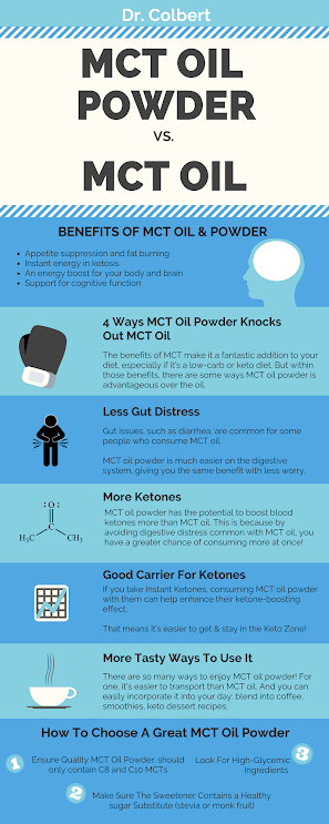 mct oil powder, mct oil v act oil powder